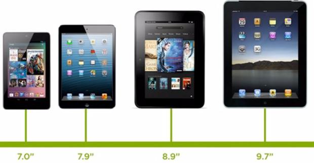 características de tablets Rodó
